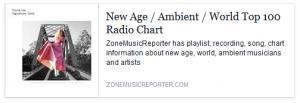 ZMR Report June 2015